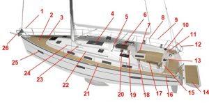 Строение яхты